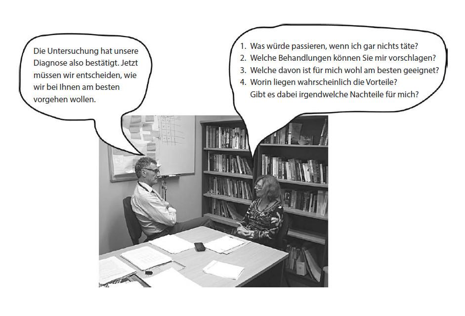 Abbildung 13: Gespräch zwischen Arzt und Patient und einige Fragen, die man stellen sollte.